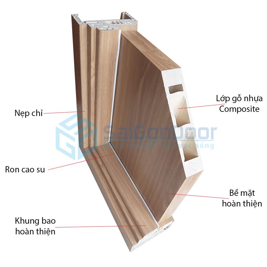 Cấu tạo cửa nhựa gỗ Composite